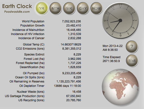 Earth Clock, April 22, 2013